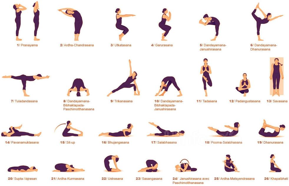 Бикрам Йога состоит из 26 разных позы.
